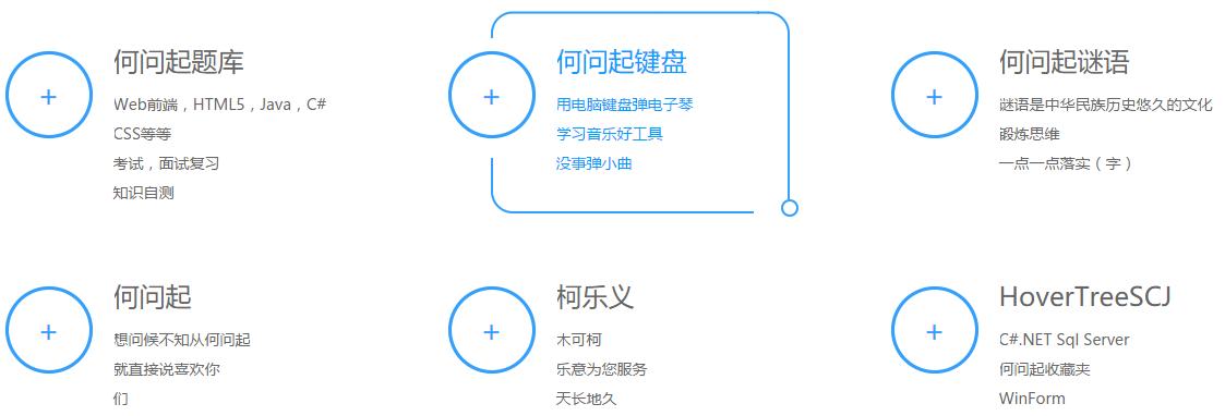 CSS3鼠标滑过动画线条边框特效
